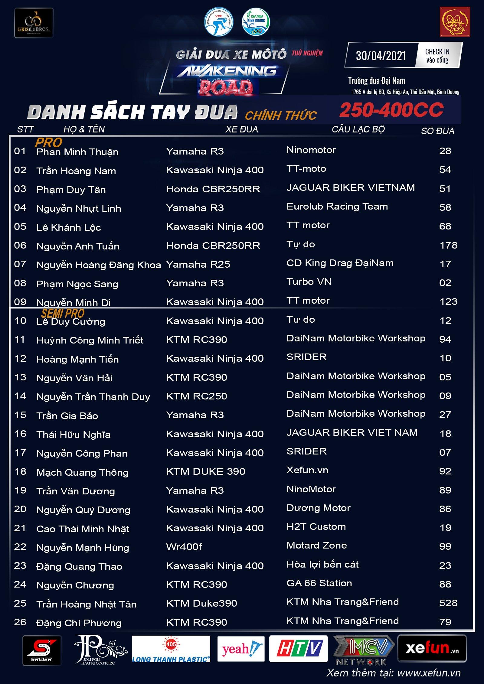 Công bố danh sách tay đua Giải đua xe môtô Awakening Road 2021 Xefun (1)534