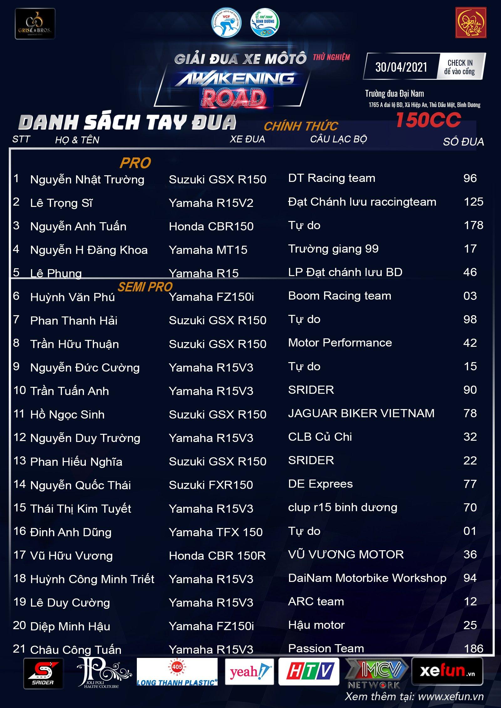 Công bố danh sách tay đua Giải đua xe môtô Awakening Road 2021 Xefun (1)344354