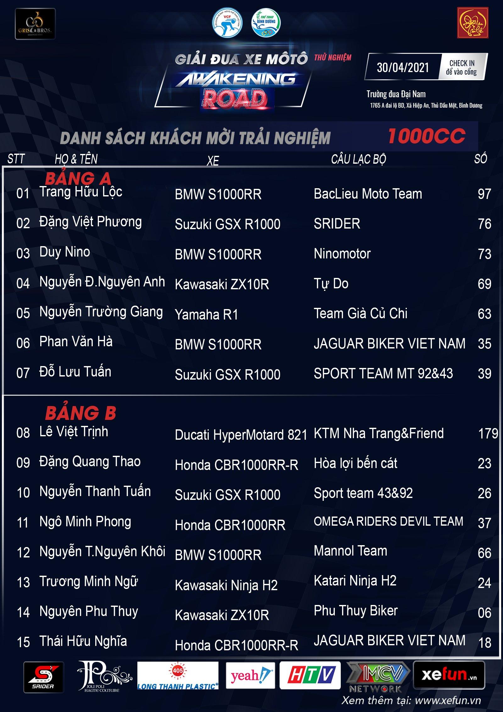 Công bố danh sách tay đua Giải đua xe môtô Awakening Road 2021 Xefun (1)34545
